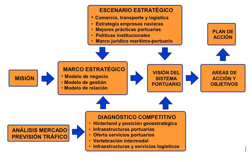 Gráfica El Salvador